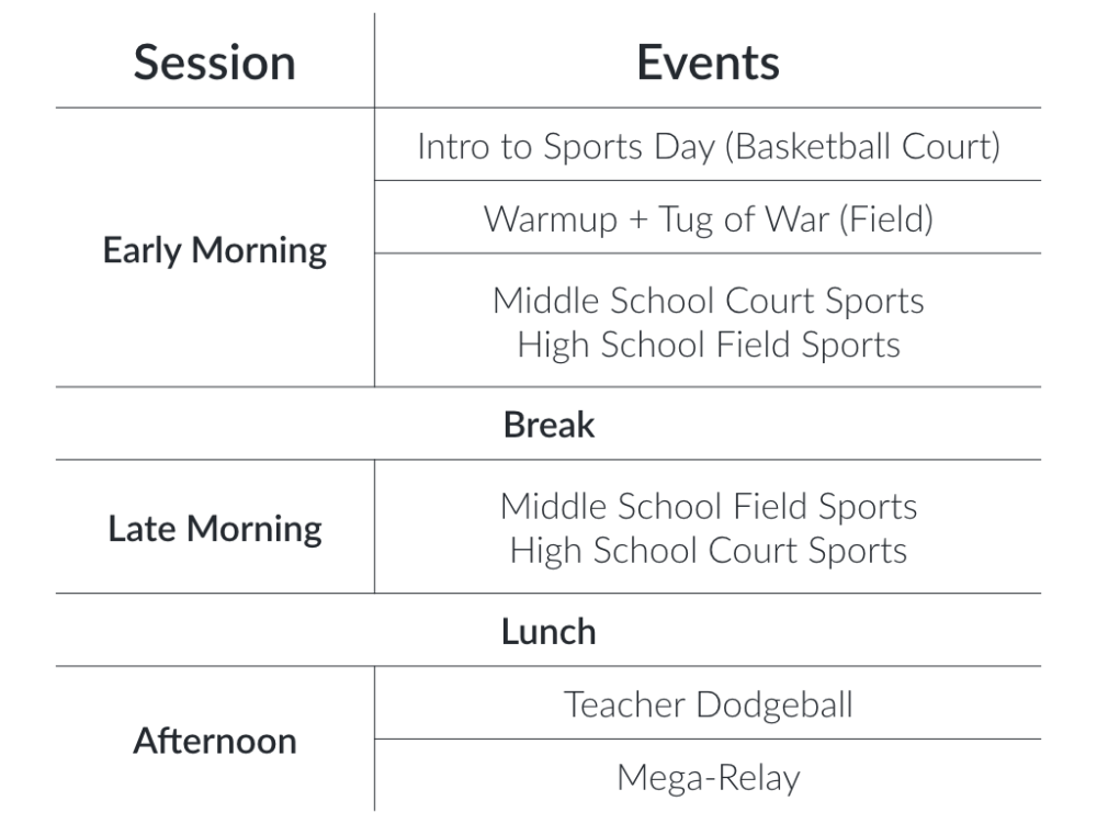 Sports Day 2015.002