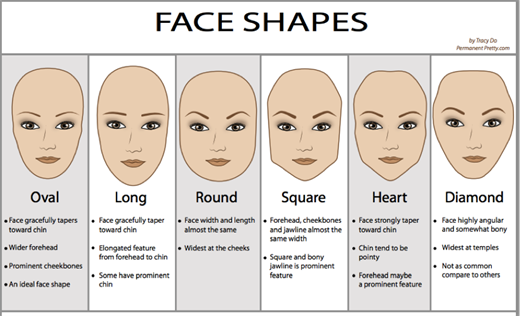 faceshapes.png