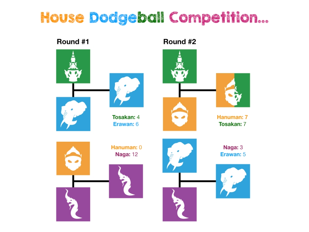 House Dodgeball Comp.001
