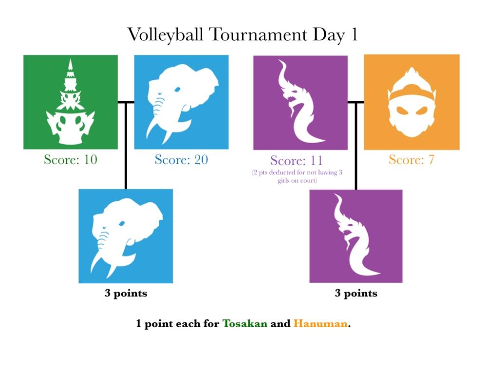 Volleyball Scoring.001